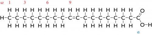 Structural formula of Oleic Acid, a monounsaturated fatty acid.
